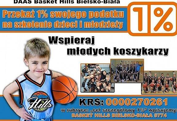 Wspieraj młodych koszykarzy - przekaż 1% swojego podatku