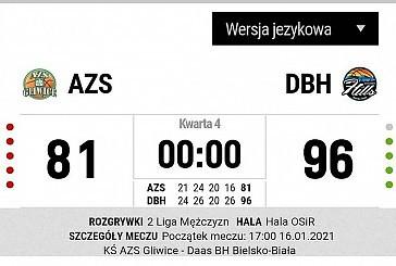 Wygrywamy w Gliwicach 81-96!