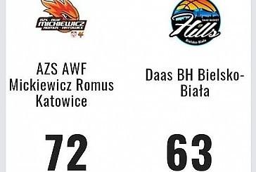 Porażka w Katowicach po słabym meczu!