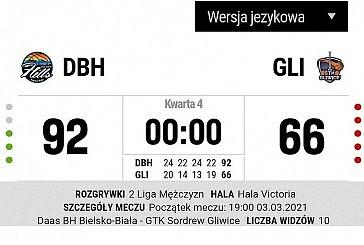 GTK pokonane w zaległym meczu!